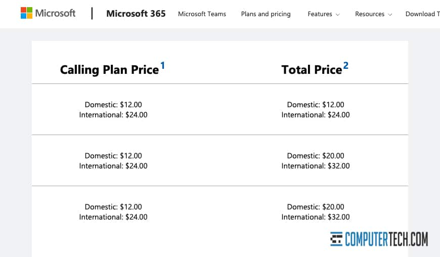 Pricing for Calls
