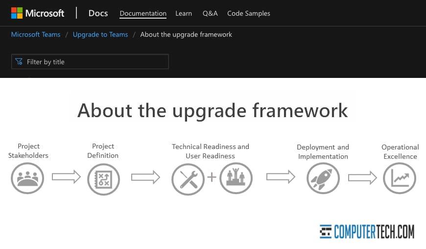 Upgrade Framework