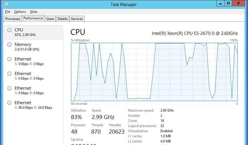 Windows Server Task Manager